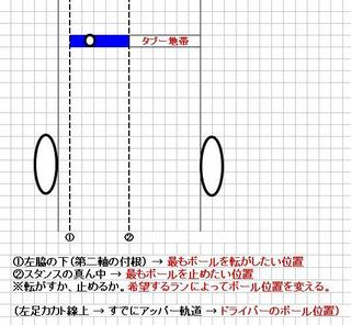 ボール位置.JPG